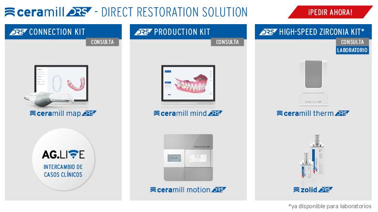 Ampliación del flujo de trabajo Ceramill CAD/CAM integrado